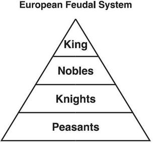 feudal_picture